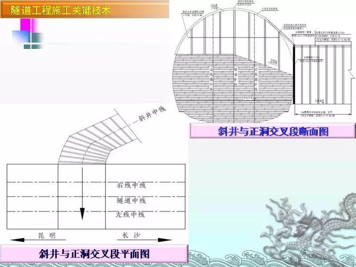 图文|隧道工程施工宝典_15