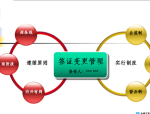 【中建三局】商务策划与签证索赔(共60页)