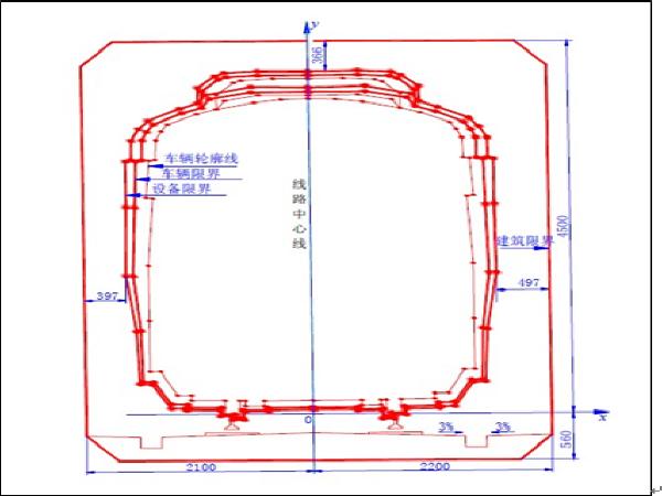 V级围岩钻爆资料下载-长沙地铁区间线毕业设计(93页)
