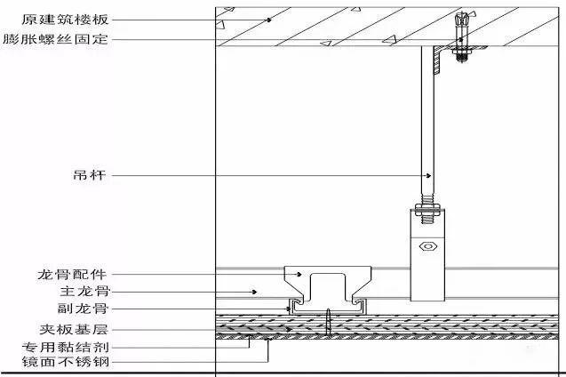 史上最全的装修工程施工工艺标准,地面墙面吊顶都有!_41