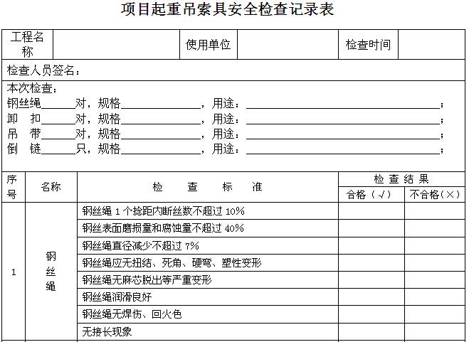 项目起重吊索具安全检查记录表