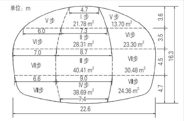 基于BIM的地铁隧道超近间距CRD法施工4D仿真_4