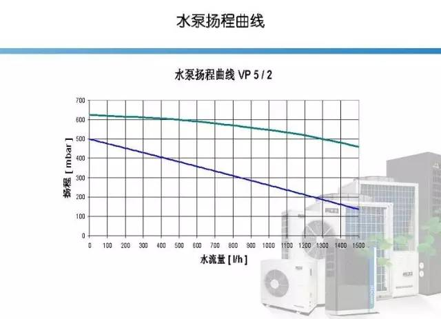 72页|空气源热泵地热系统组成及应用_54