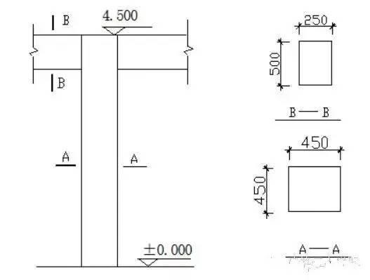 如何计算模板工程量