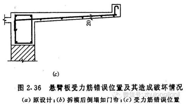 结构施工质量事故案例剖析_5