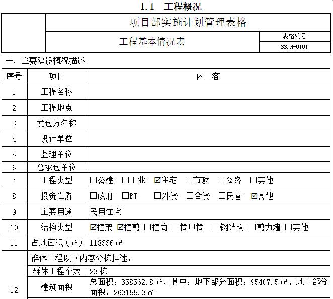 安置房工程项目部实施计划书(表格丰富)