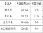 生态护坡工程施工组织设计Word版(共86页)