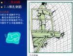 隧道施工安全作业基本知识培训讲义PPT(142页,漫画解说)