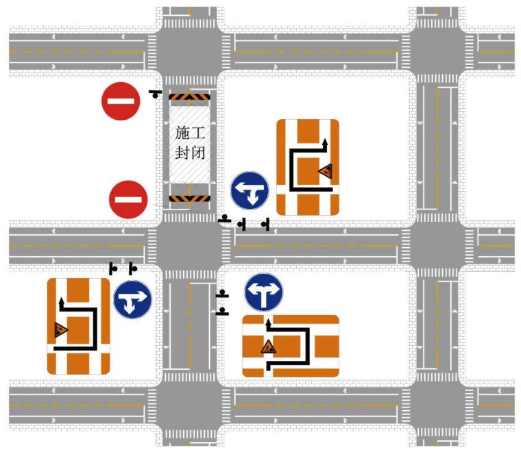 城市道路施工作业区规范资料汇编(共97页)
