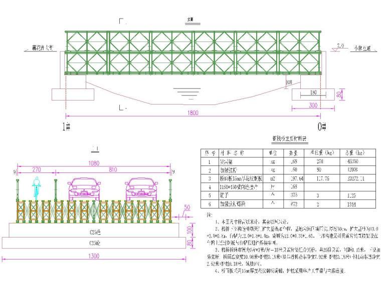 钢栈桥工程专项施工方案55页(含CAD图)