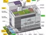 装配式钢结构建筑体系之结构研究
