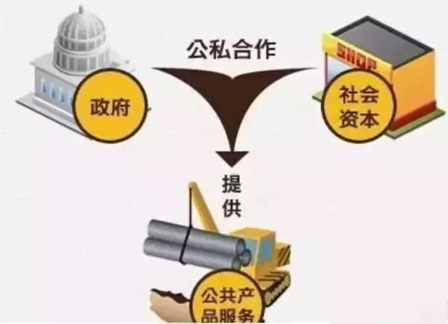 施工总包方在PPP项目中的角色定位与参与机会