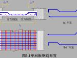 钢筋混凝土受弯构件-梁板构造要求(PPT,40页)