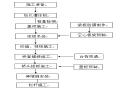[河北]闫家房子桥工程施工组织设计