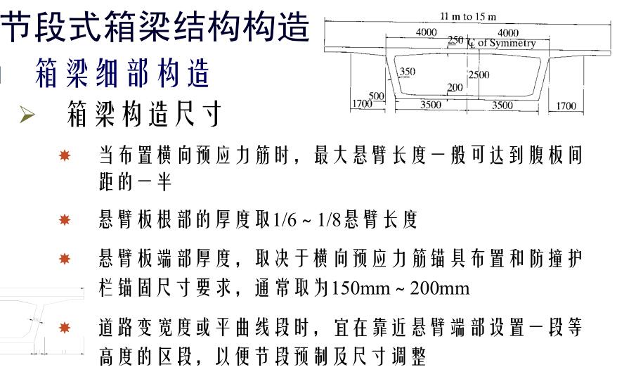 节段式体外预应力混凝土桥梁设计与施工技术讲义182页_2
