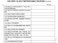 分包工程开工安全生产条件审查施工单位送审表