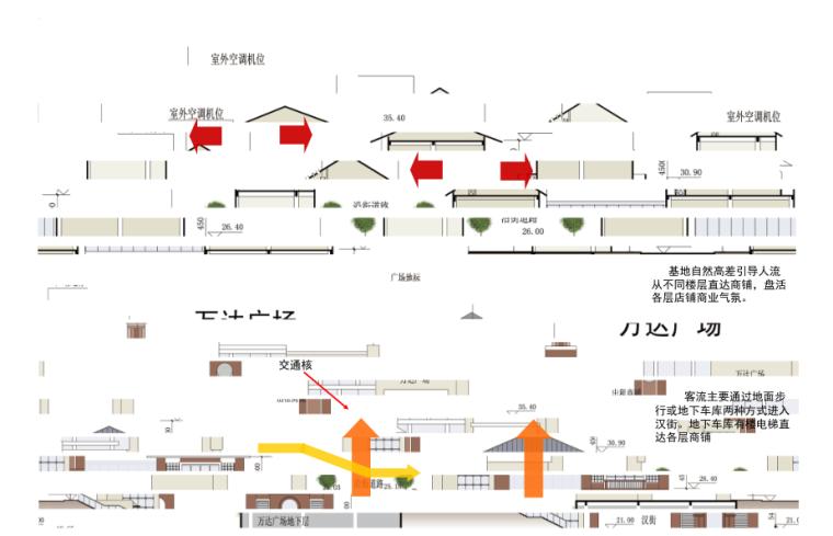 [江苏]后现代感武汉万达中央文化旅游区项目建筑设计方案文本_10