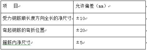 河道治理工程施工组织设计Word版(共115页)_2