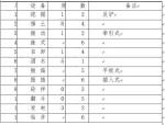 农田水利及土地整理施工组织设计Word版(共62页)