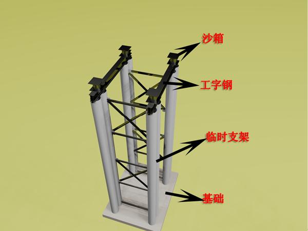北渎桥钢箱梁吊装施工方案
