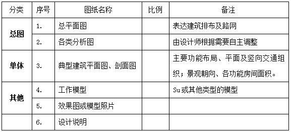 御湖乐活度假酒店概念设计方案征集_8