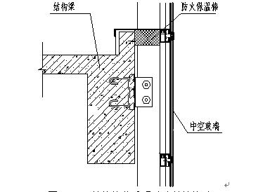 节能型建筑幕墙的构造设计