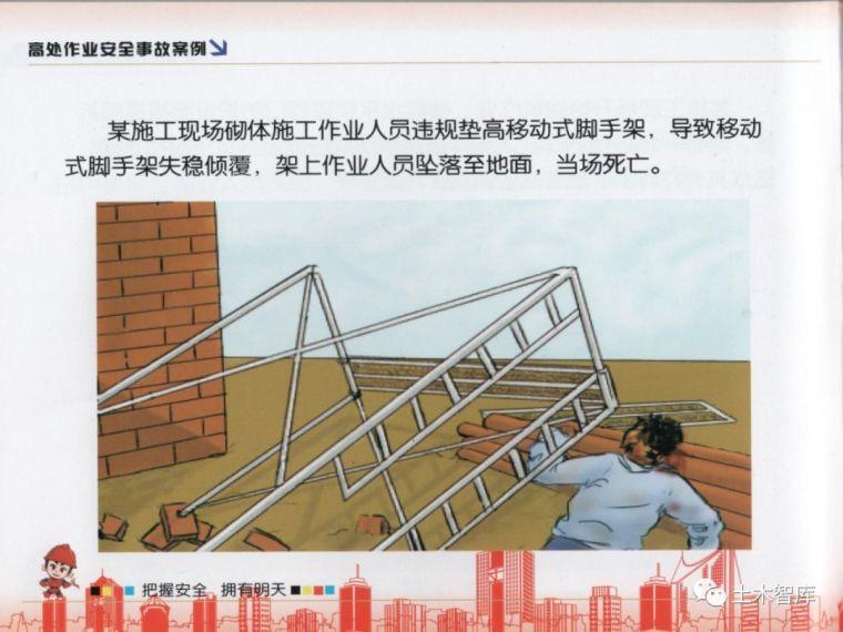 大用系列,建筑施工现场安全知识画册之高处作业_71