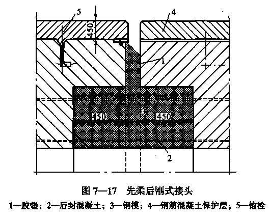 隧道之七沉管隧道施工(PPT,123页)-先柔后刚式接头