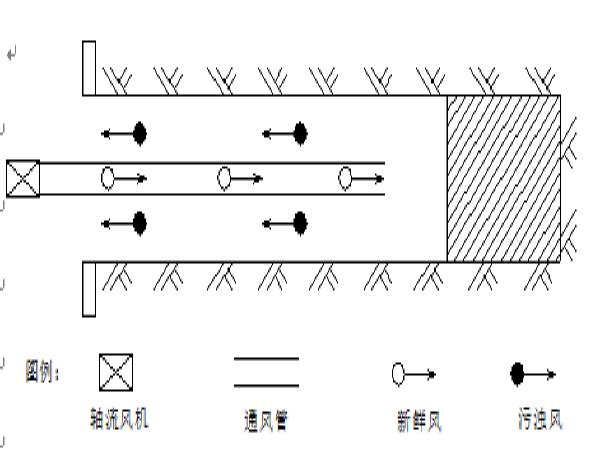 云南省文新1号隧道进洞施工方案(40页)