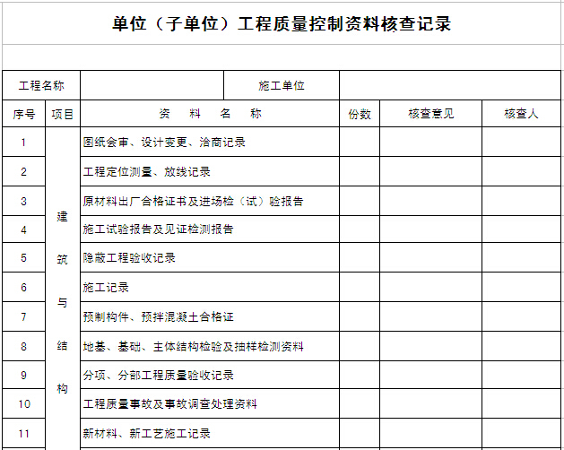 单位工程质量控制资料核查记录表