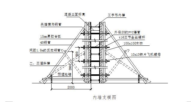 绵竹市人民医院工程投标施工组织设计(南通三建,共494页)