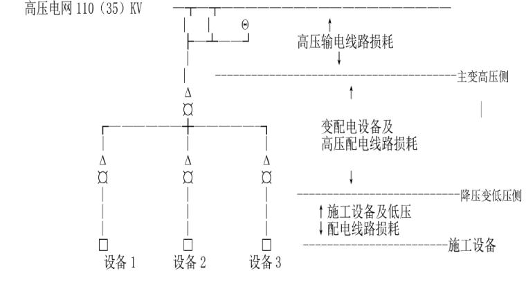水利工程造价计价与控制_4