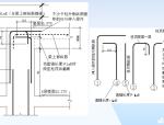 【广联达】钢筋内部培训-柱(共35页)