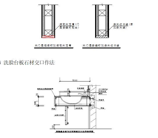 沈阳碧桂园项目施工组织设计(共272页)_4