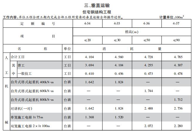 2016年10月装配式建筑工程消耗量定额(征求意见稿)_7