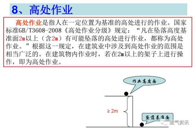 燃气工程施工安全培训(现场图片全了)_14
