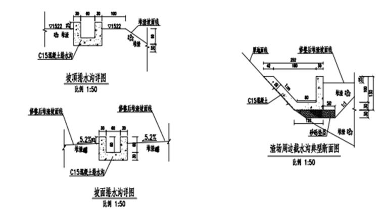 [锦屏]水电站弃渣场截排水沟施工方法说明