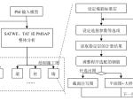 2010版PKPM剪力墙施工图(PDF,23页)