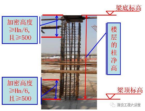 現場墻、板、梁鋼筋連接施工要點及常見問題_11