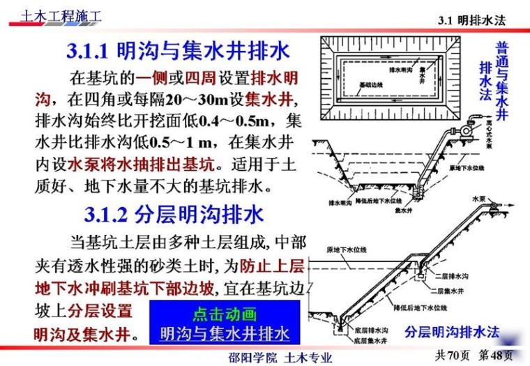 边坡支护工程施工与基坑的支护、降水_42