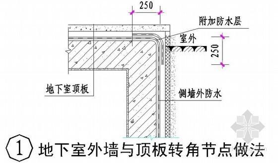地下室外墙与顶板转角节点做法详图