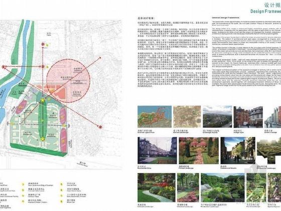 深圳社区总体概念规划