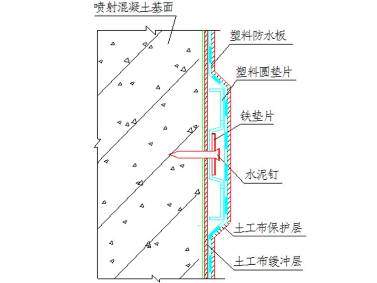 隧道改建施工方案(共61页)