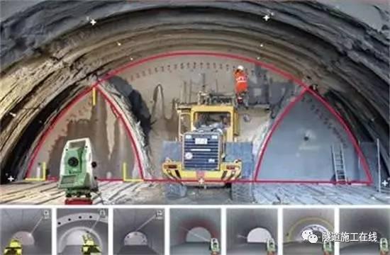 隧道测量方法(一)