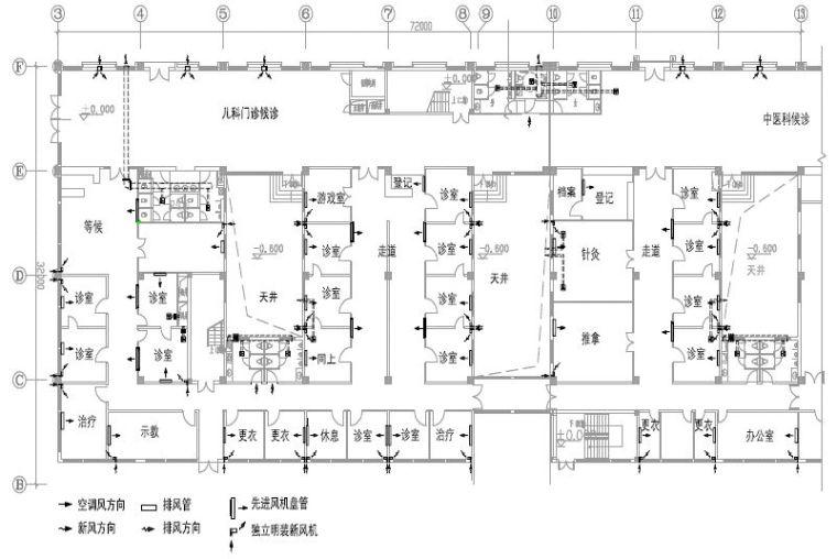 医院及手术室空调系统设计应用参考手册_18