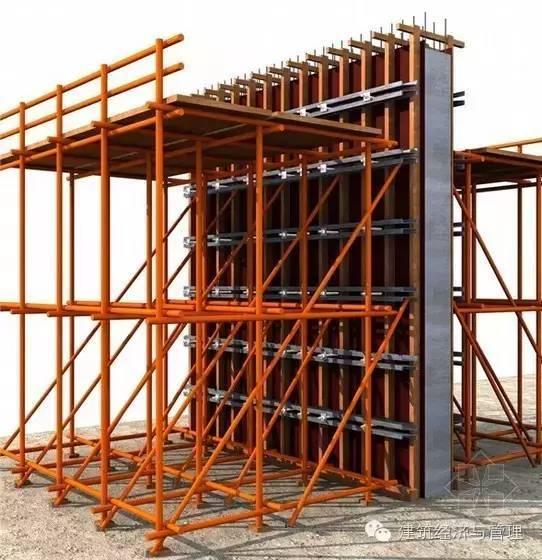 浆砌石施工的质量通病资料下载-模板施工8大质量通病最透彻分析,想变高手看过来!!