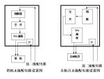 工程临时用电施工组织设计及配电图