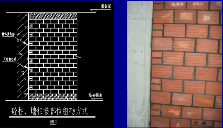 页岩空心砖砌体工程施工工艺培训讲义_5