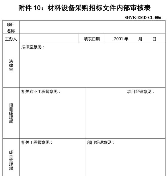 万科施工管理制度(共132页)