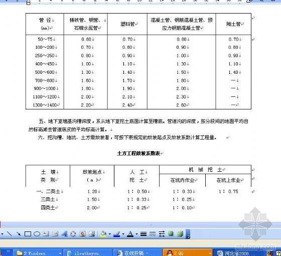 河北省2008消耗量定额工程量计算说明与规则(含目录)